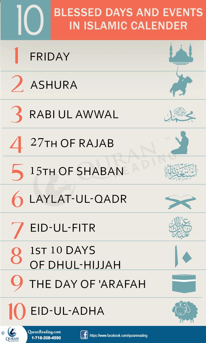 10 Blessed Days And Events In Islamic Calender within Which Day Are We In Arabic Calendar