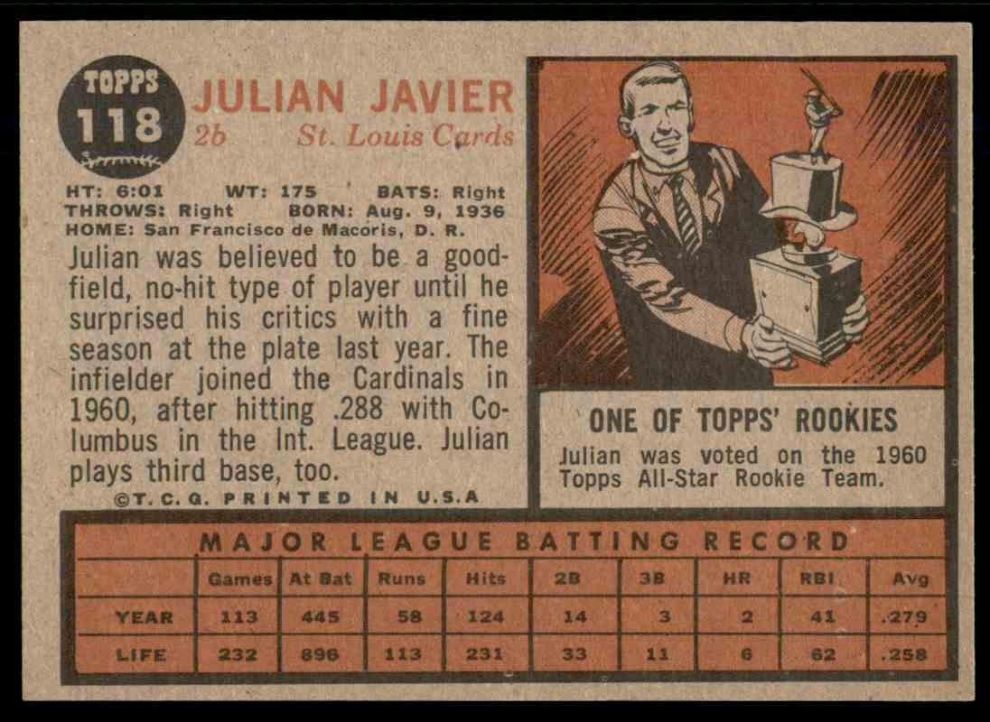1962 Topps Julian Javier #118 On Kronozio regarding 118 Day Of The Year Julian
