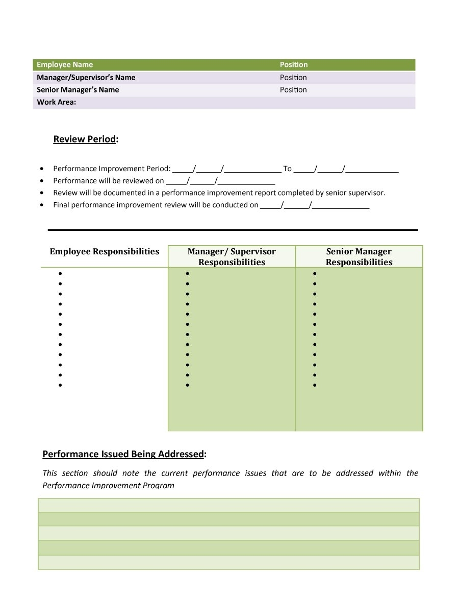 40+ Performance Improvement Plan Templates & Examples pertaining to Annual Employee Planning Report Sample