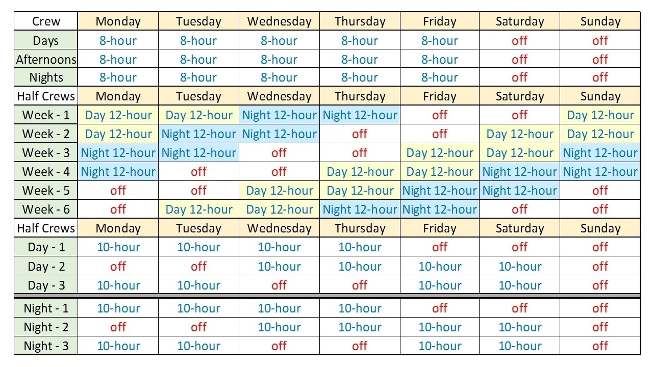 8-Hour Fixed Shift Schedule Examples | Template Calendar Printable within 8-Hour Fixed Shift Schedule Examples