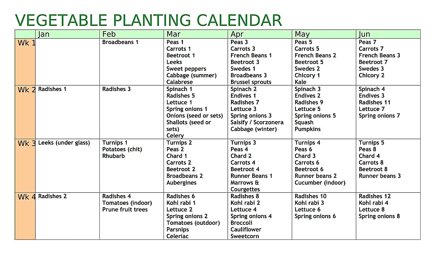 Allotment Heaven: Vegetable Planting Calendar with regard to When To Plant Vegetables Calendar