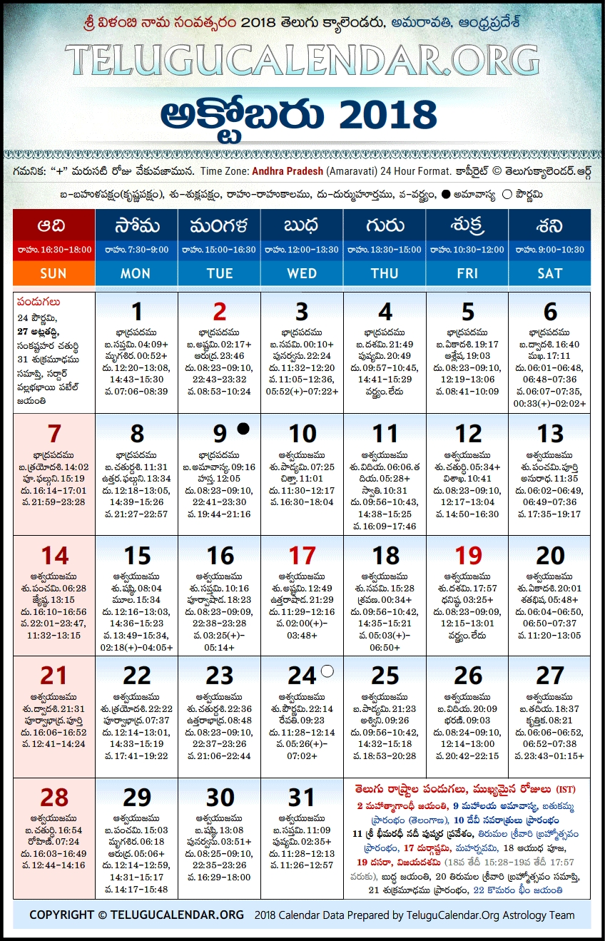 Andhra Pradesh | Telugu Calendars 2018 October pertaining to Todays Date By Hindu Calendar