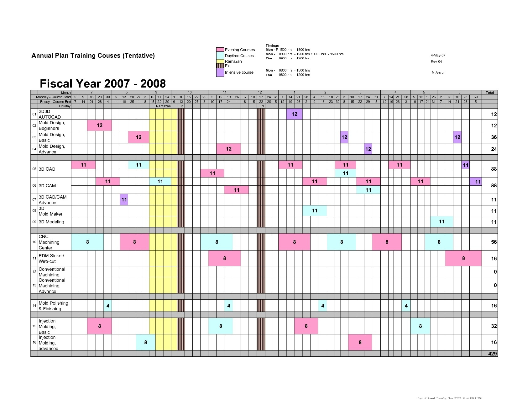 Annual Training Calendar Plate Excel Plan Schedule Planner January pertaining to 12 Month Training Calendar Template