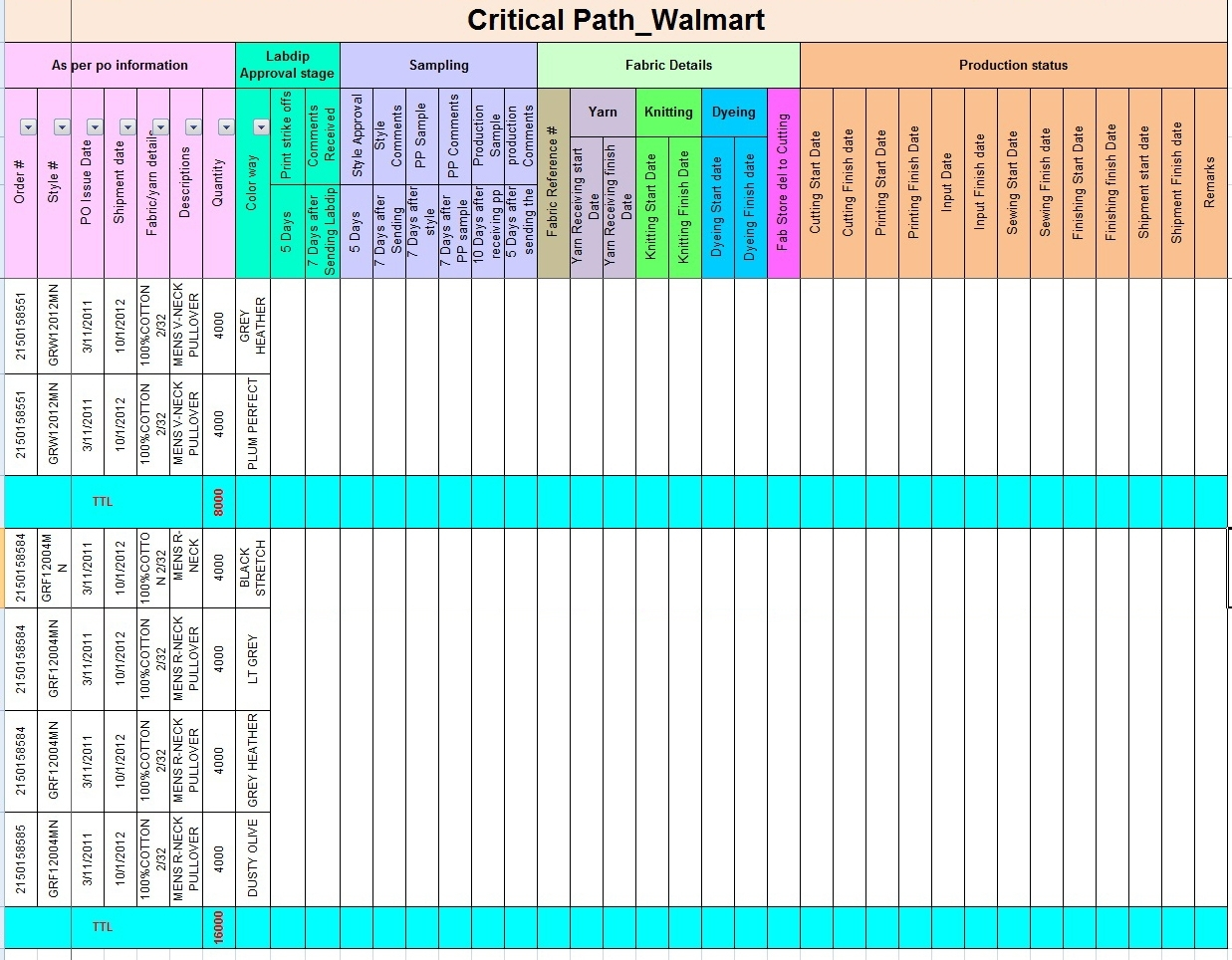 Apparel Merchandising World: Critical Path/tna with Time And Action Calendar Templates