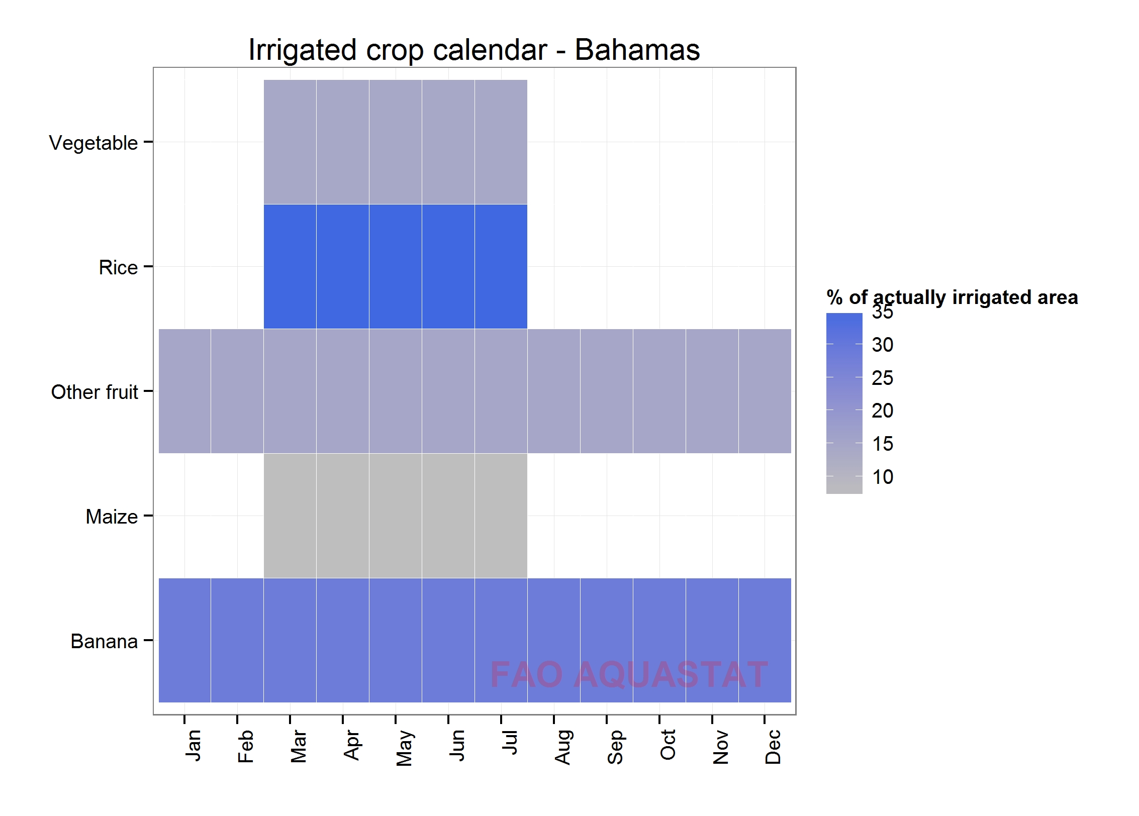 Aquastat - Fao's Information System On Water And Agriculture inside Crop Calender Of Sri Lanka