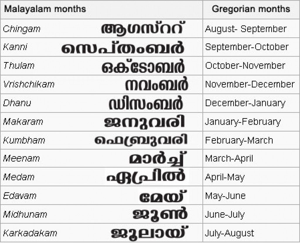 August 1996 Calendar And Malayalam Days 2018 Template Stuning March within August 1996 Calendar And Malayalam Days