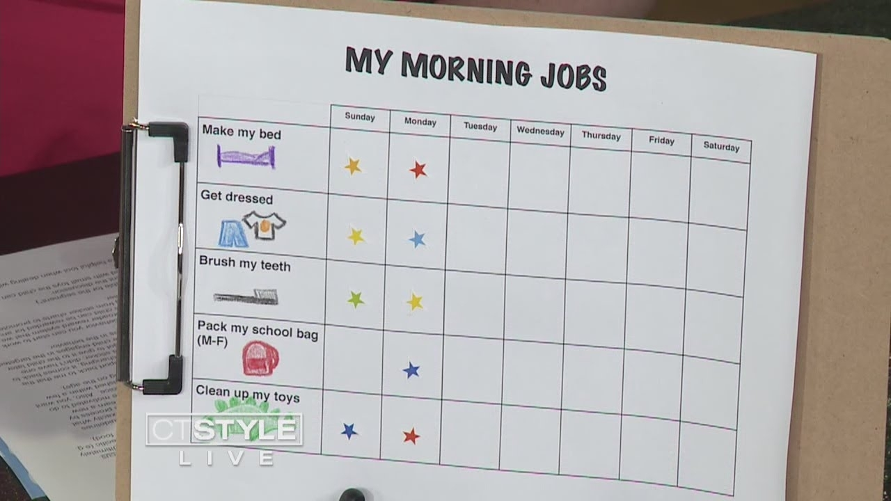 Behavioral Charts: Successfully Helping Children Behave Better - Youtube inside Conducut Chart For Play School