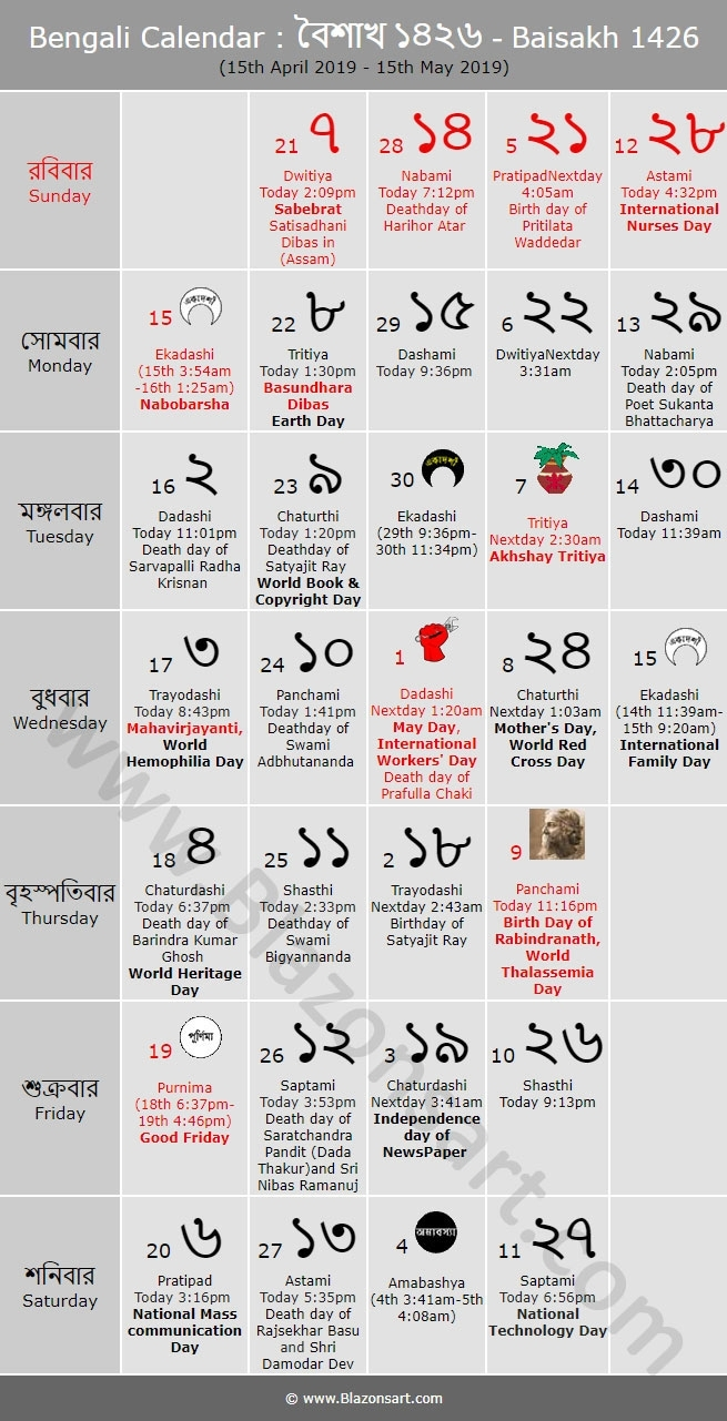 Bengali Calendar - Baisakh 1426 : বাংলা কালেন্ডার within Bengali Calander Pic This Year Free Pic Downlode