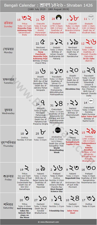 Bengali Calendar - Shraban 1426 : বাংলা কালেন্ডার with Calendar 2015 With Bangla Calendar