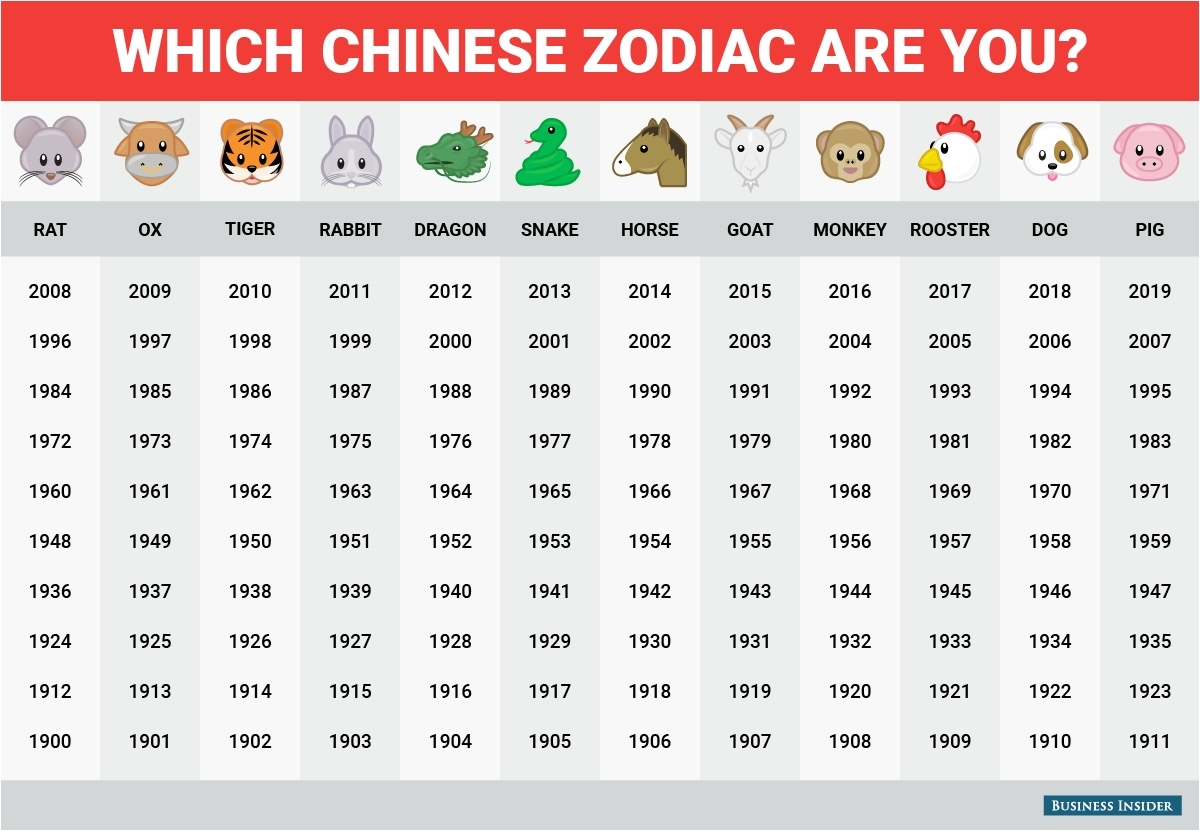 Birth Chart Calendar | The Aahl in Gregorian-Chinese Gender Lunar Calendar 2013