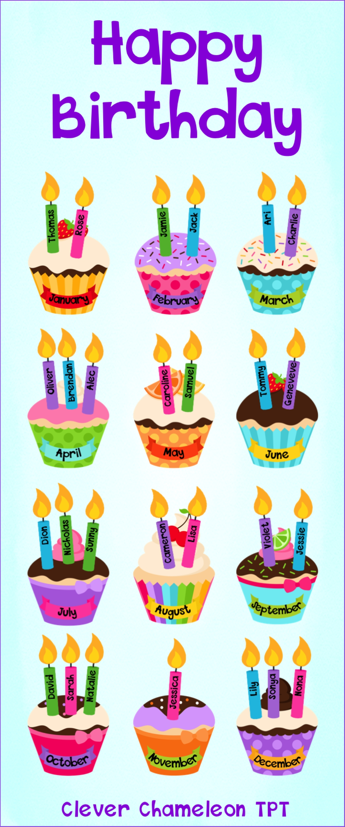 Birthday Cupcakes - Cupcake Birthday Display | Collaboration intended for Cup Cake For Classroom Birthday