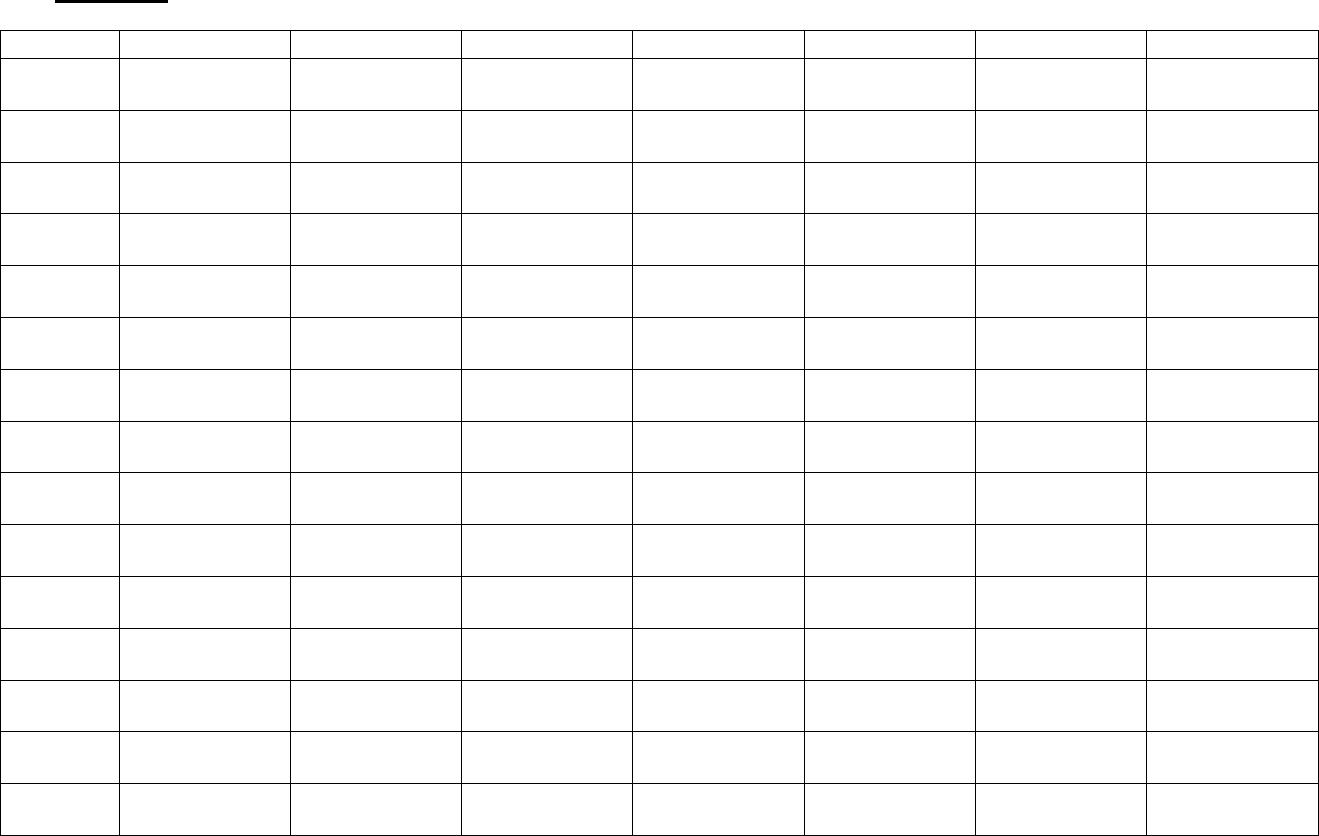 Blank Weekly Schedules - Maco.palmex.co for Printable Blank Weekly Employee Schedule