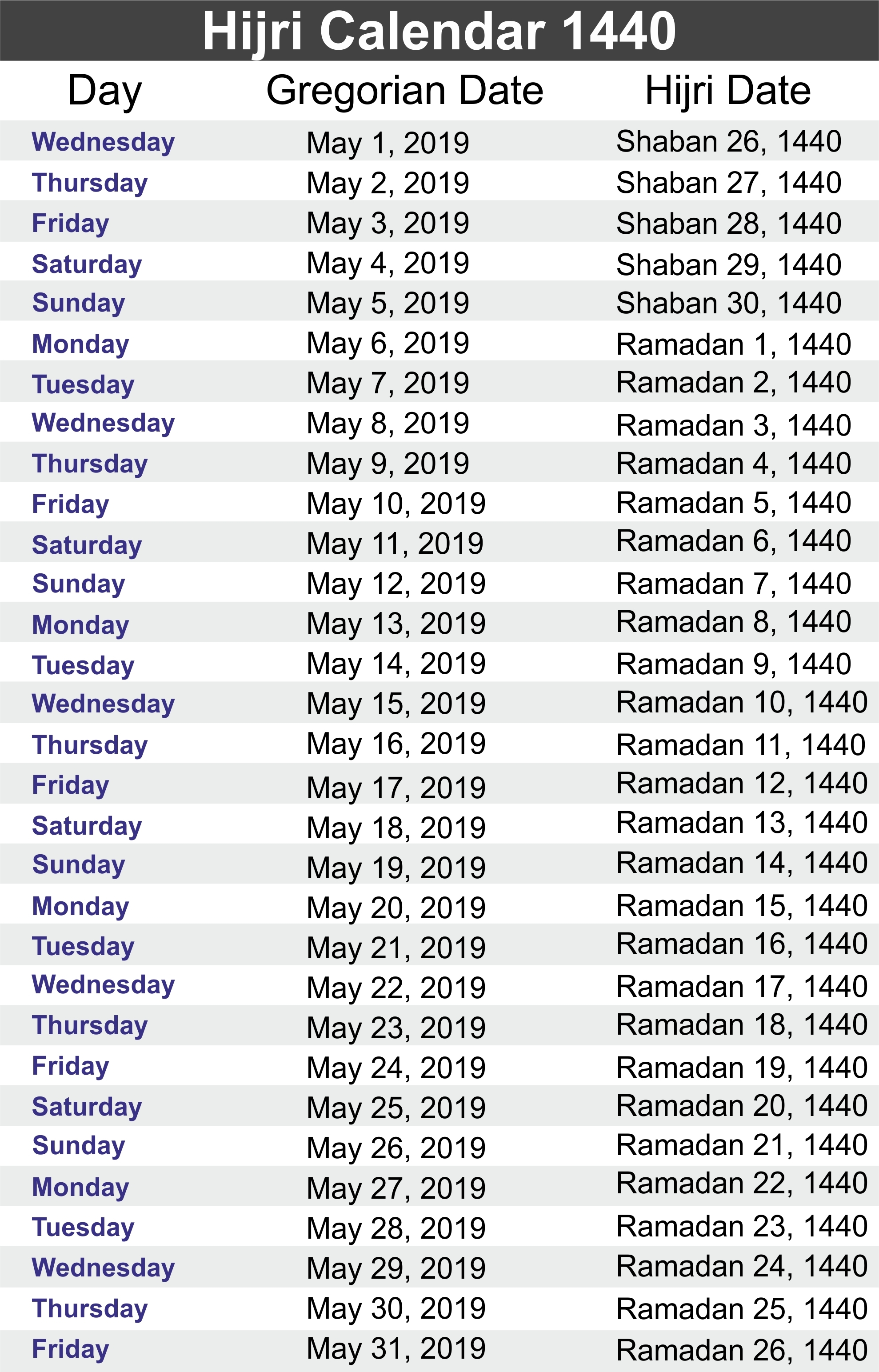 Calendar Of Ramadan In Saudi Arabia | Template Calendar Printable in Ramadan Calendar Of Saudi Areabia
