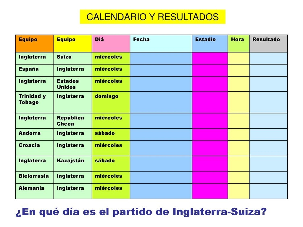 Calendario Y Resultados - Ppt Descargar throughout Calendario 2006 Para Imprimir Espaa
