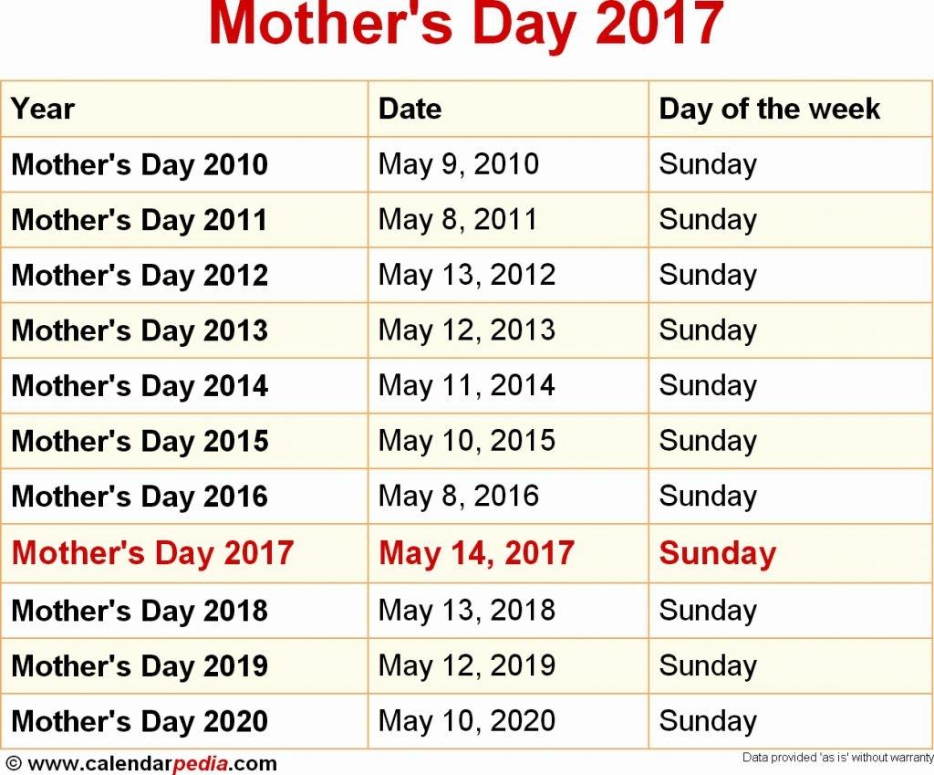 Civilian Pay Calendar | Printable Calendar Templates 2019 intended for Federal Pay Period Calendar 2020