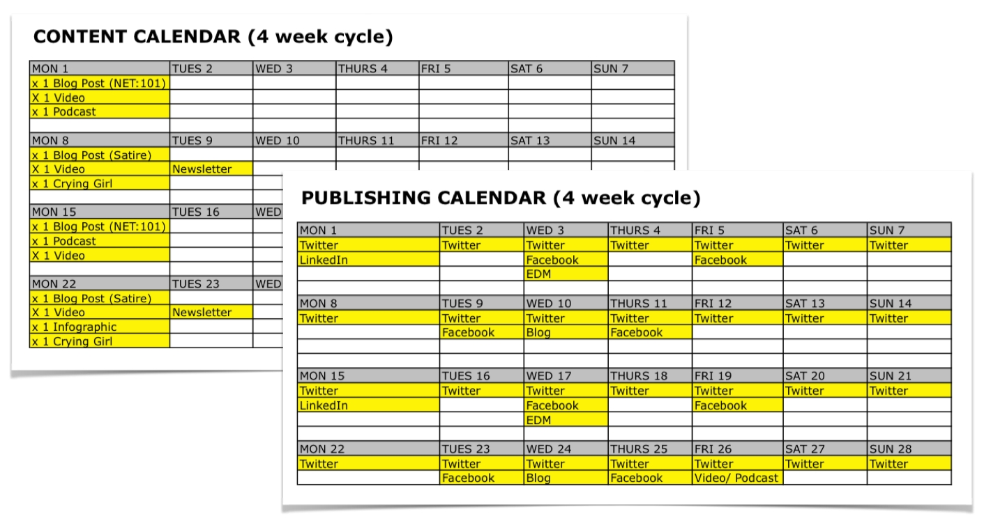 Content & Publishing Calendar Examples. #net101 #socialmedia | 'adv with Social Media Content Calendar Examples