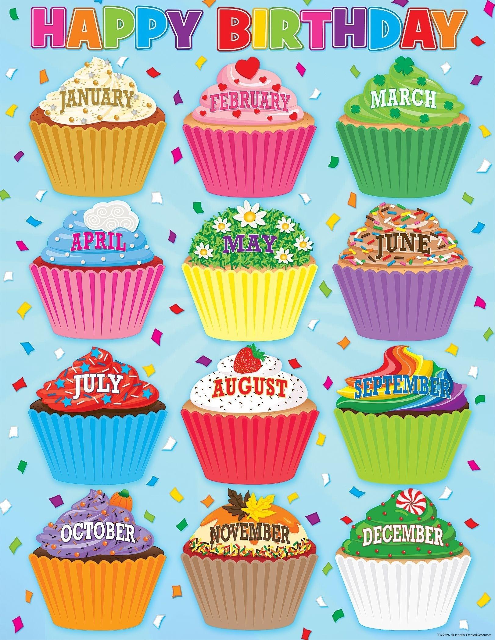 Cupcakes Happy Birthday Chart | Cupcakes! | Birthday Charts for Cup Cake For Classroom Birthday