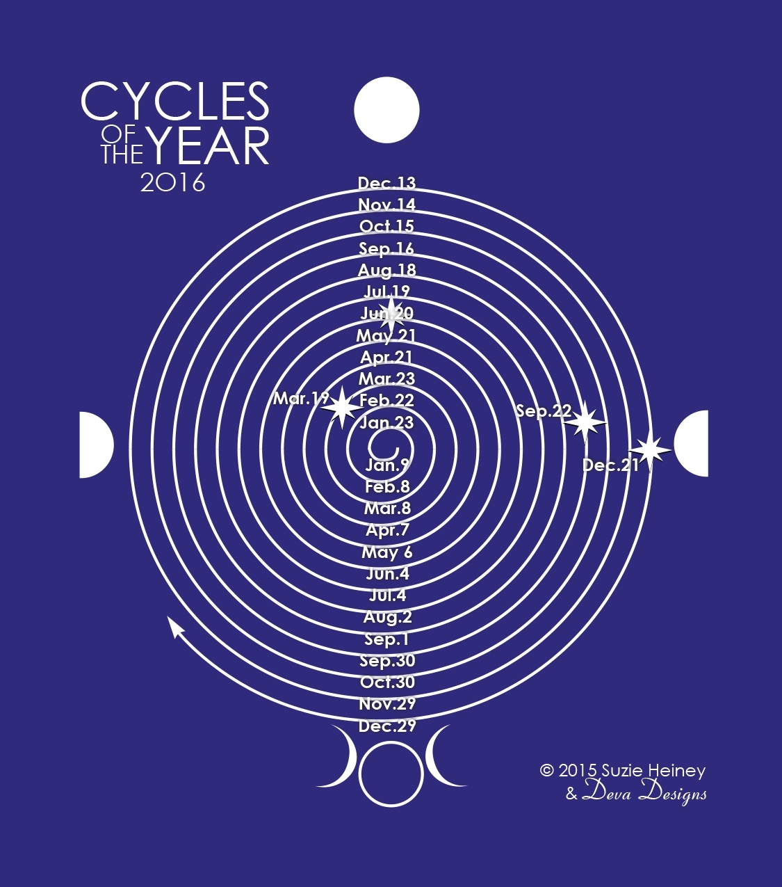 Cycles Of The Year 2019 - Deva Designs - Joyful Gifts And Jewelry To pertaining to Desktop Calendar With Lunar Cycle