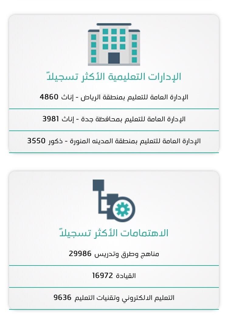 خالد الرفاعي (@khalidrefaei) | Twitter in Jr Dl Ohg Hgvthud 1439
