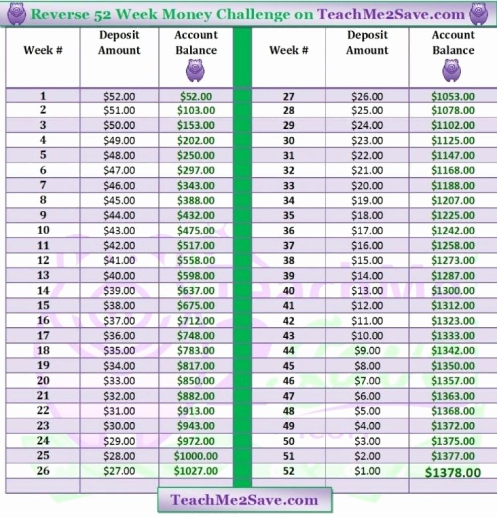Depo Provera Calendar 2019 Printable Depo Shot Calendar Schedule throughout Depo Provera Next Dose Calendar