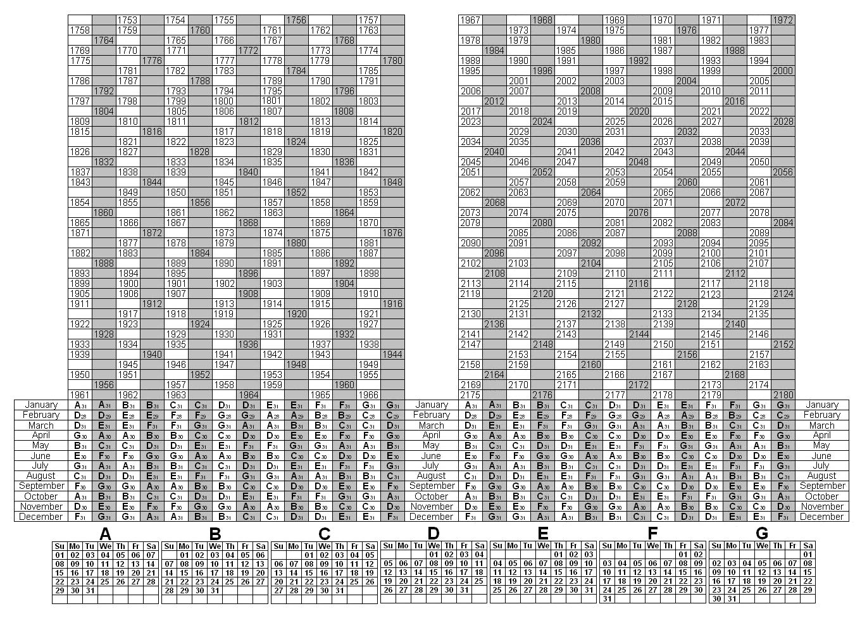 Depo Provera Perpetual Calendar Calendar Printable Template intended for Printable Depo Provera Perpetual Calendar