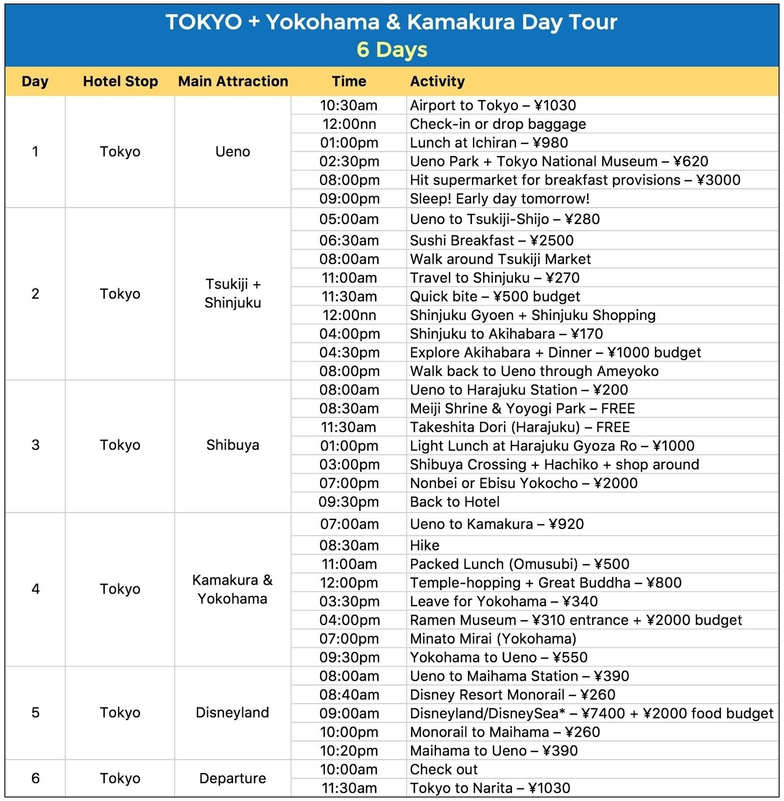 Disneyland Itinerary Template For Mac | Template Calendar Printable throughout Disneyland Itinerary Template For Mac