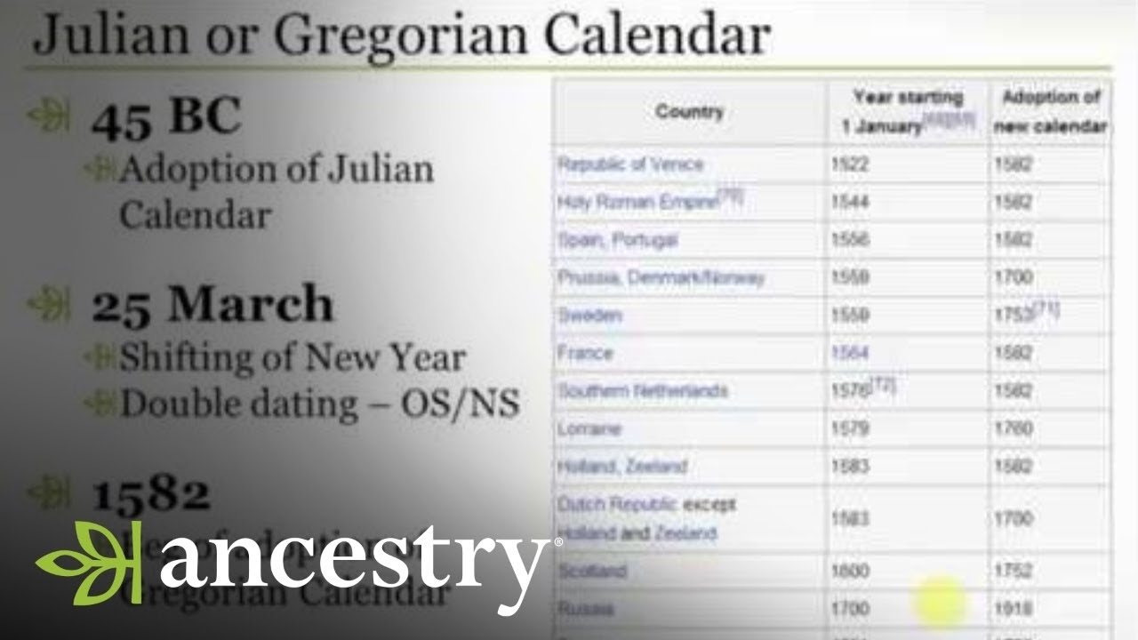 Double Dating: Julian Calendar Or Gregorian Calendar | Ancestry intended for What Is A Julian Calendar