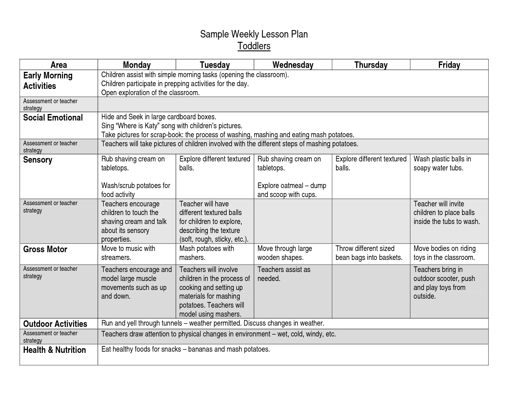 Download Free Weekly Lesson Plan Template. Lots Of Free Common Core with regard to Template For Monthly Calendar Lesson Plans For Childrens Church