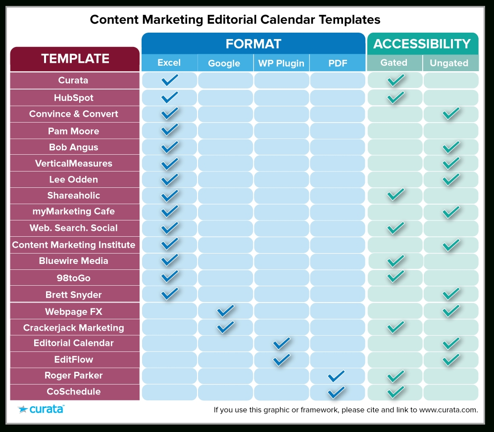 Editorial Calendar Templates For Content Marketing: The Ultimate List within Social Media Content Calendar Excel Template Free