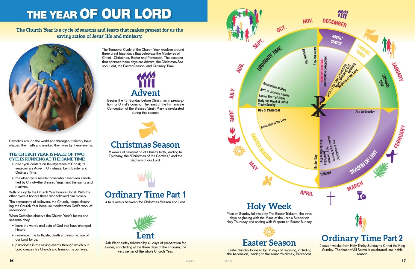 Elementary Planners – Good News Planners™ throughout Teaching The Catholic Liturgical Calendar