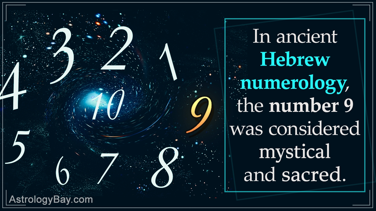 Engrossing Information About The Hebrew Numerology System throughout Ancient Hebrew Understanding Of Astrology