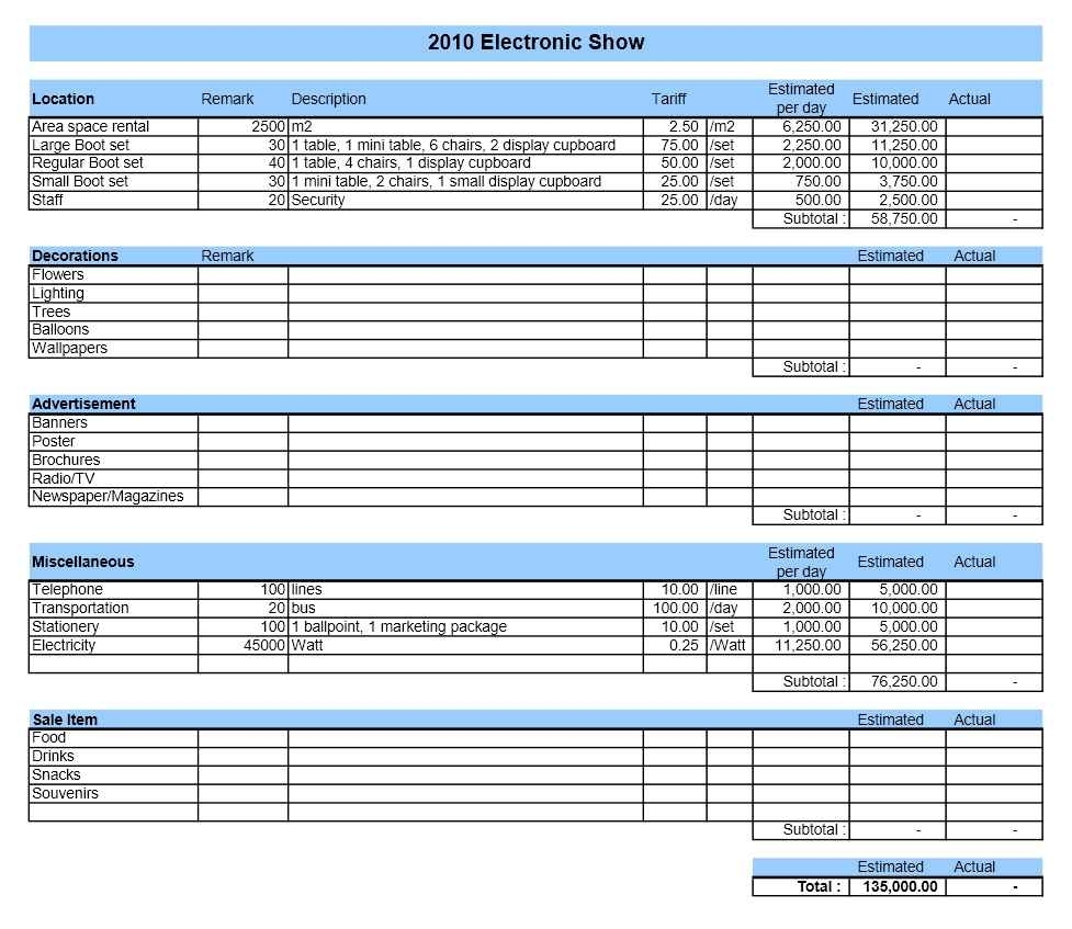 Event Budget Sheet Template Spreadsheet Ning Free Download Business with Special Event Budget Planning Worksheets