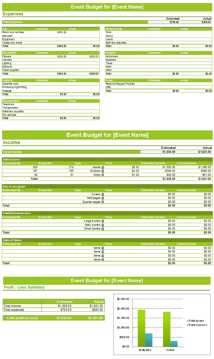 Event Budget Template - Spreadsheet - Budget Templates with regard to Special Event Budget Planning Worksheets