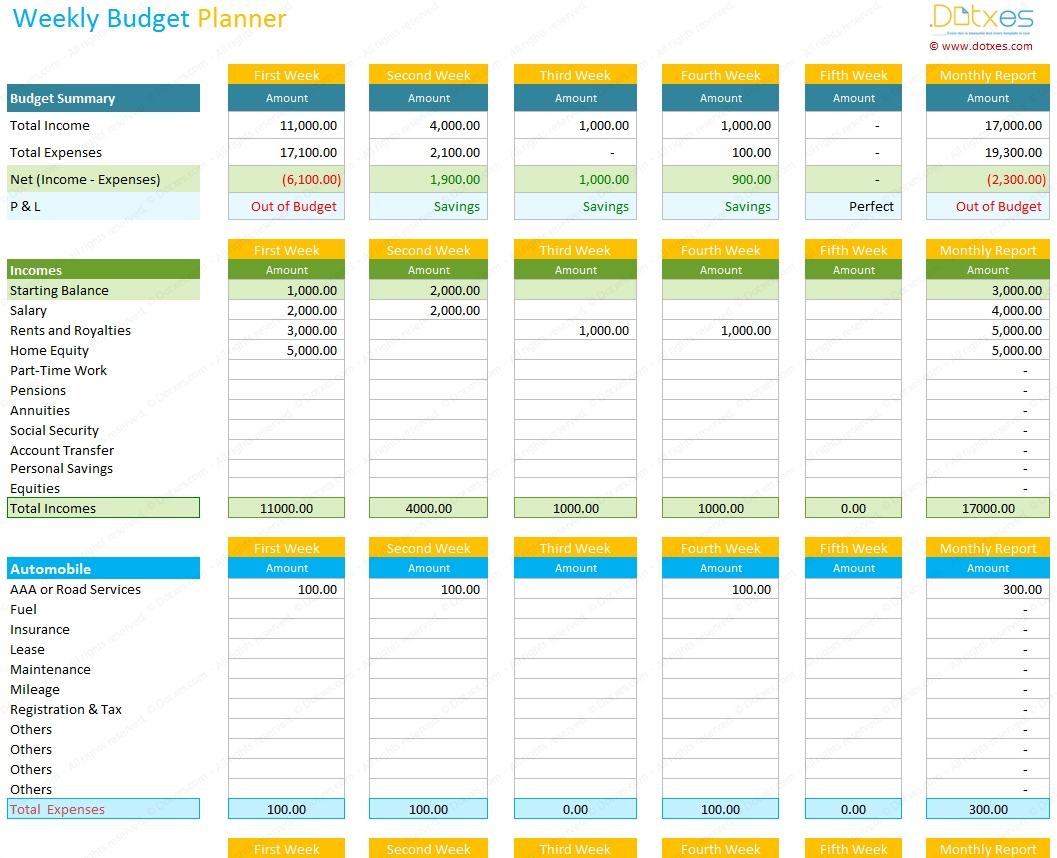 Excel Budget Spreadsheet Macro Template For Mac Data Sample Spending inside Sample Excel Spreadsheet With Year And Numbers