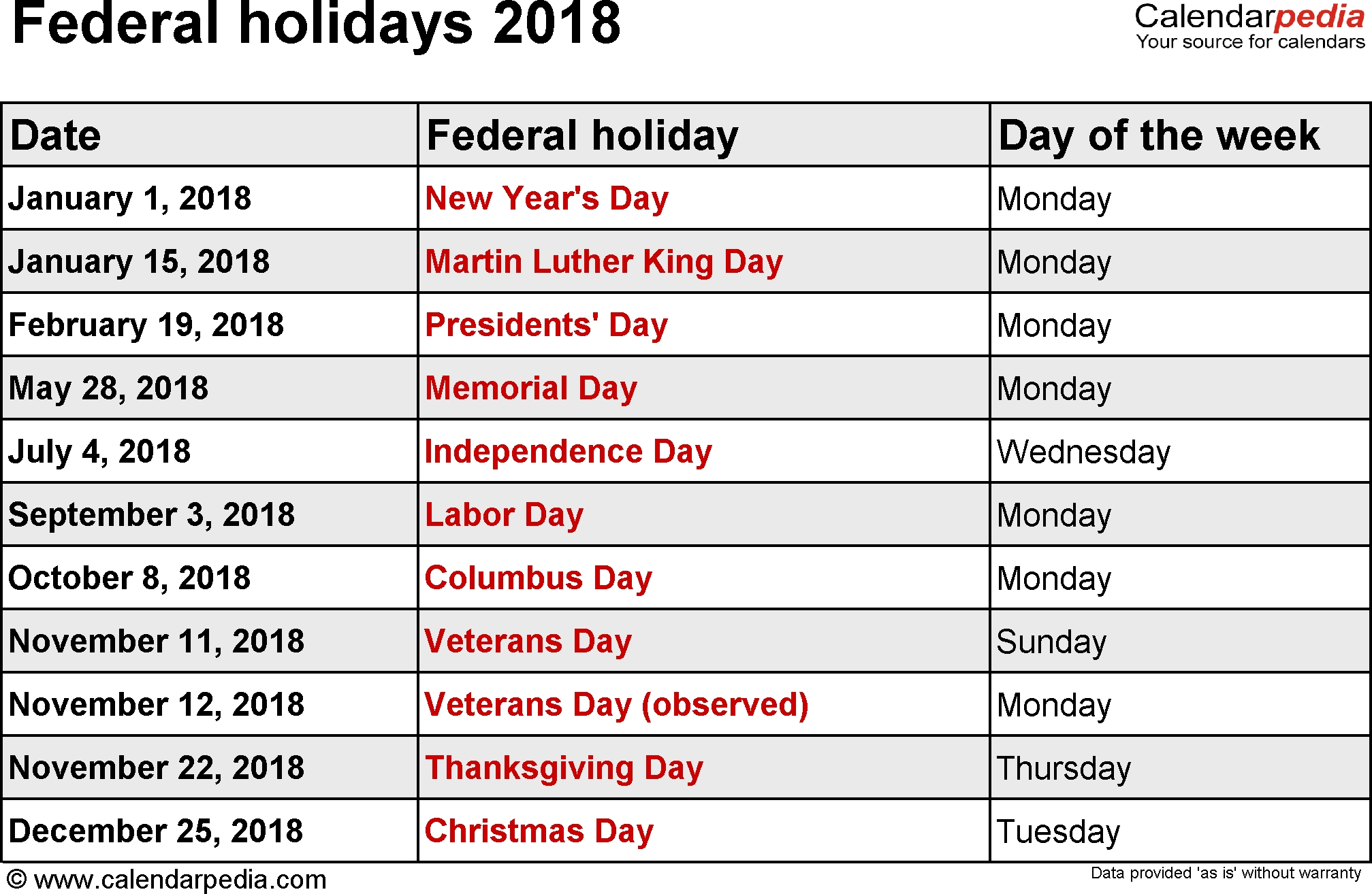 Federal Holidays 2018 with regard to July August September October November December In Month How Much Holiday
