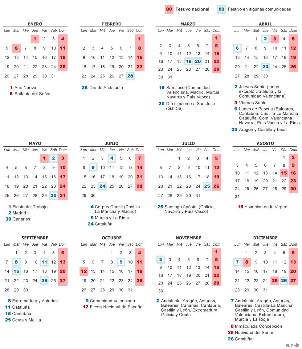 Festivos: Calendario Laboral De 2015 | Actualidad | El País throughout Calendarios 17 Feriados En Chile
