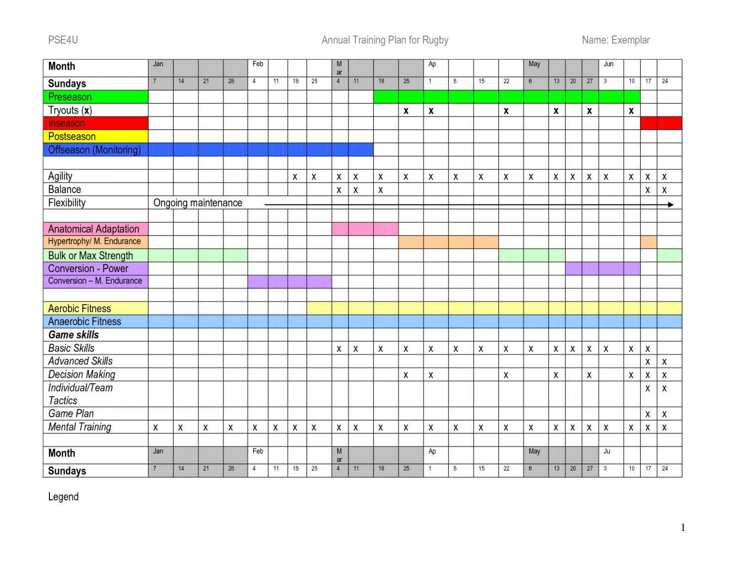 Fire Department Training Plan Template regarding Free Printable Blank Training Plan Year