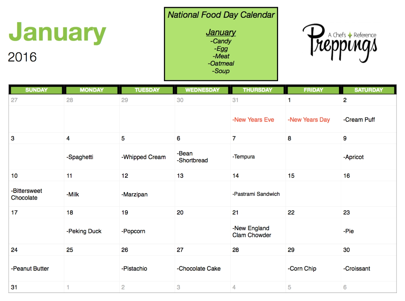 Food Politics Archives - Preppings with National Foods Day Calendar August