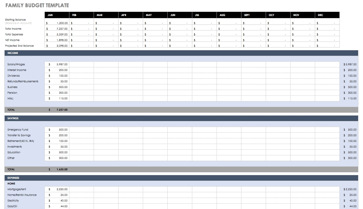Free Budget Templates In Excel For Any Use for Blank Monthly Budget Excel Spreadsheet