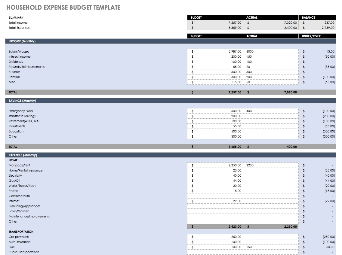 Free Budget Templates In Excel For Any Use with regard to Blank Monthly Budget Excel Spreadsheet