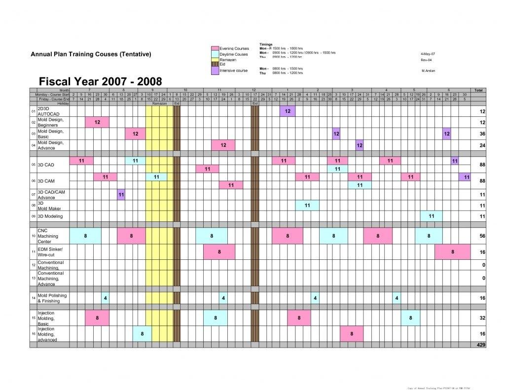 Free Training Plan Templates For Business Use Smartsheet Running with regard to Free Printable Blank Training Plan Year
