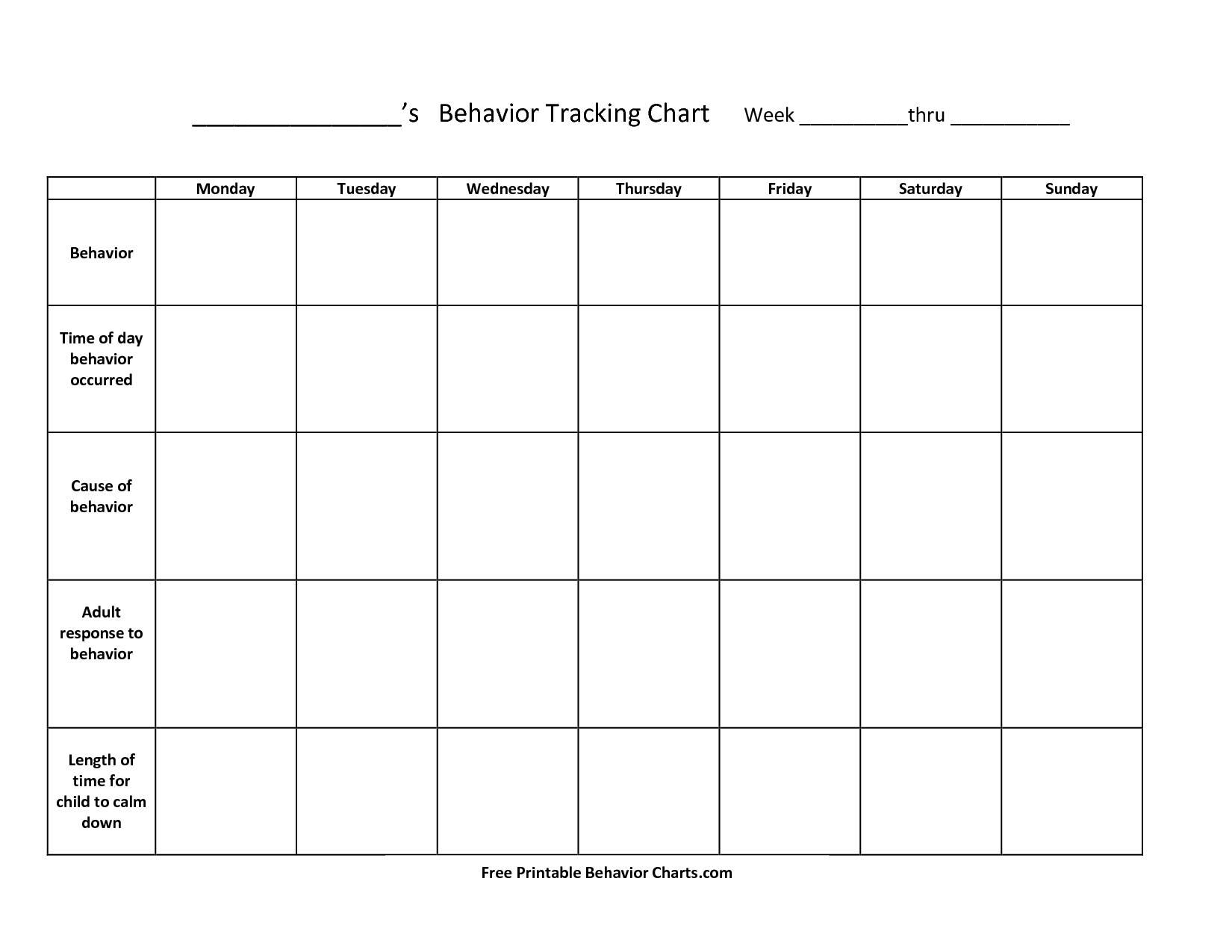 Free+Printable+Behavior+Charts+For+Teachers | Things To Try | Free inside Blank Behavior Charts For September
