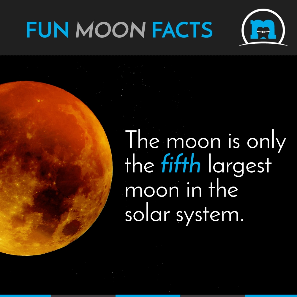Fun Moon Facts: The Moon Is Only The Fifth Largest In The Solar with Moon Pictures Moon Related Pictures