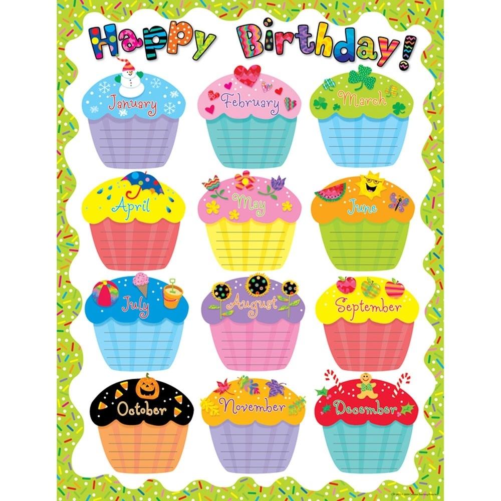 Happy Birthday Poster Chart - Ctp6423 | Cupcake Theme Birthday Chart for Cup Cake For Classroom Birthday
