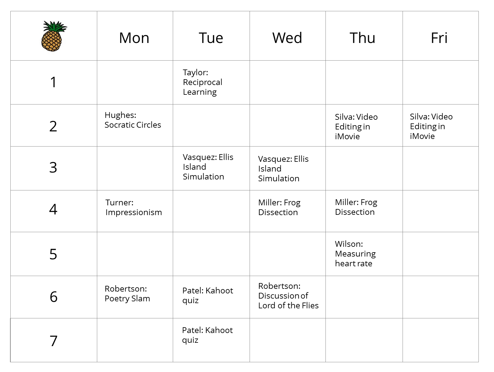 How Pineapple Charts Revolutionize Professional Development   Cult regarding Blank Calendar Chart For Classrooms