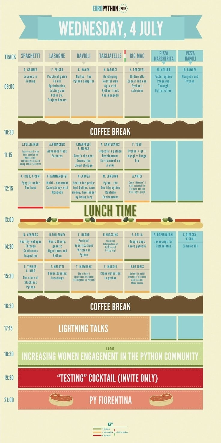 Image Result For Conference Program At A Glance Schedule Template with regard to Schedule At A Glance Template
