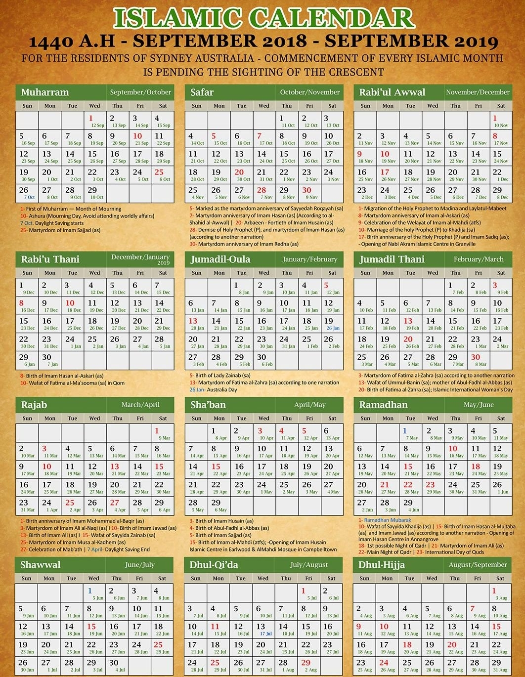 Islamic Calendar 2019: (Hijri Calendar Today Date) Pdf Download within Which Day Are We In Arabic Calendar