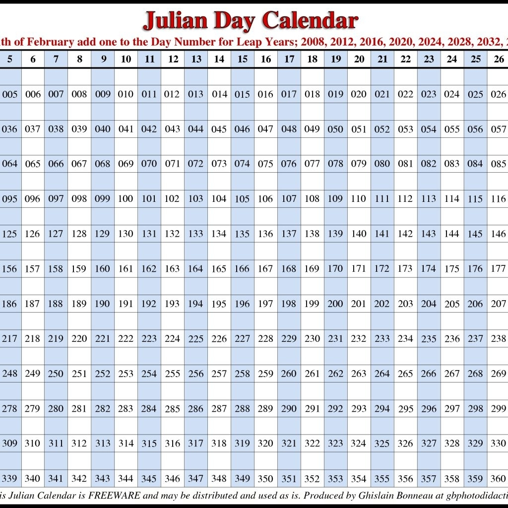 Julian Date Calendar 2017 (1) | Download 2019 Calendar Printable in Calendar November With Julian Date