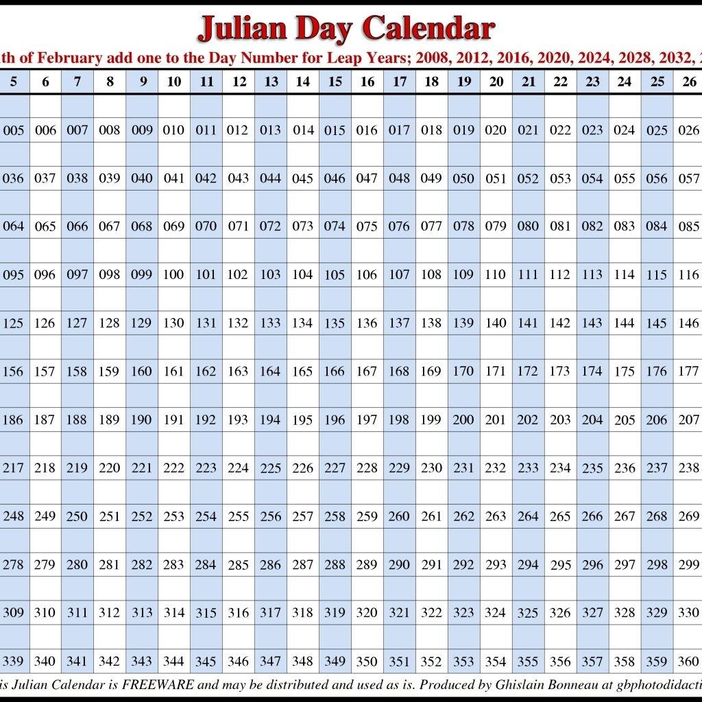 Julian Date Calendar 2017 (1) | Download 2019 Calendar Printable within April Calendar With Julian Date