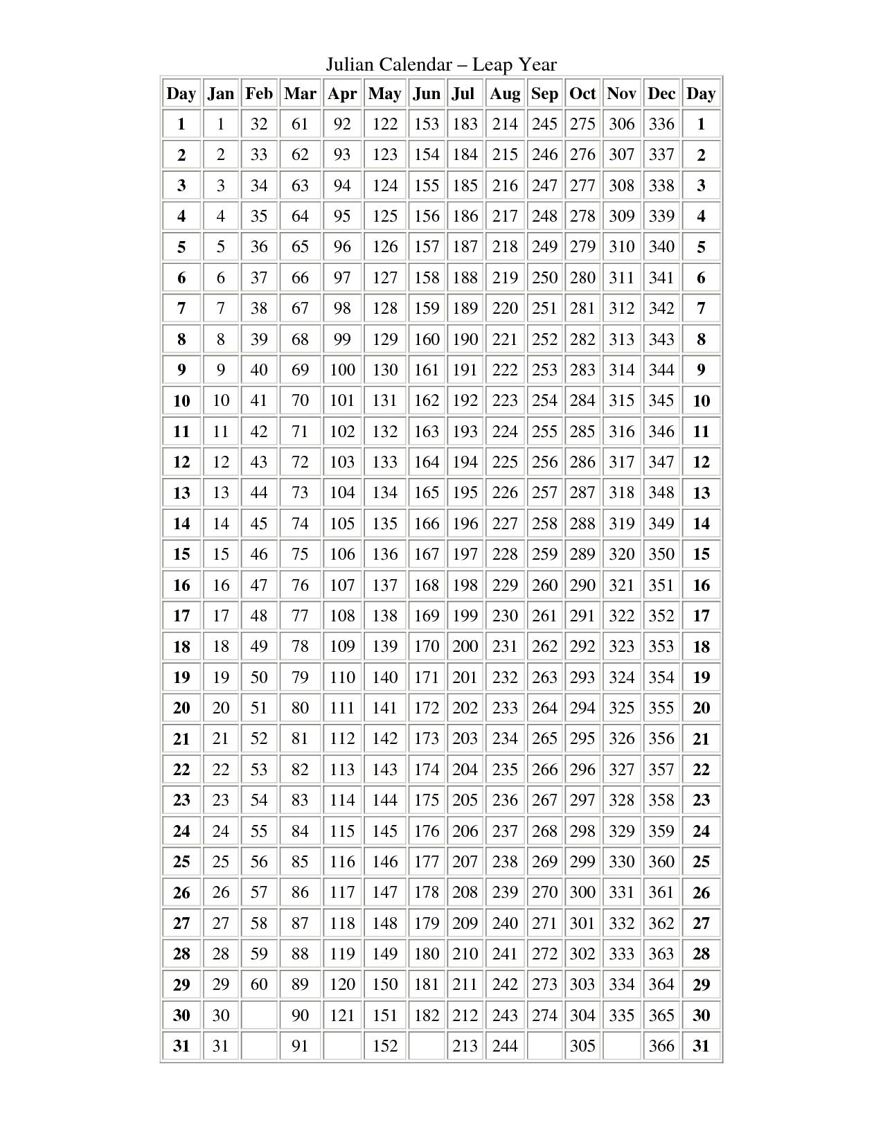 Julian Date Calendar For Non Leap Year | Template Calendar Printable with Julian Calendar Non- Leap Year